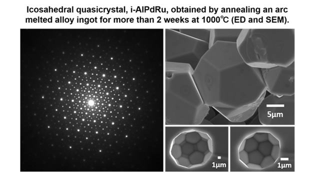 Fabrication of quasicrystals and designing new metallic catalysts in terms of metallurgy