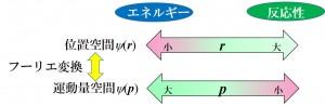 図2_ver.2