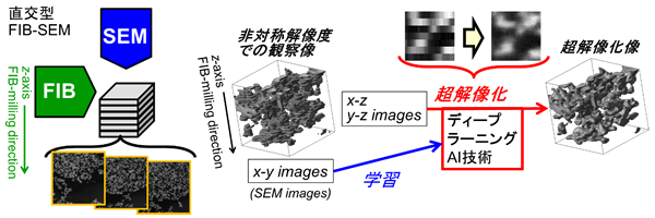 press20180412_deeplearning