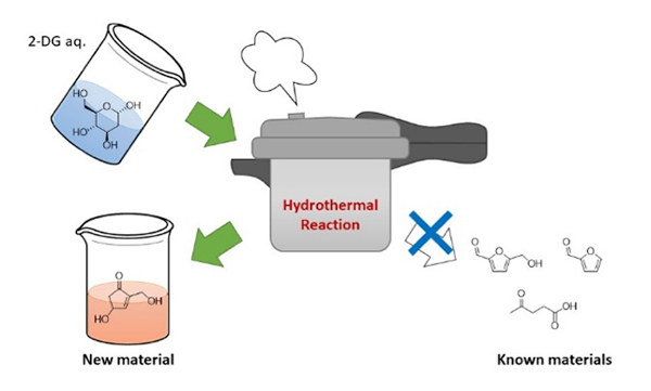 Hydrothermal reaction under mild condition,