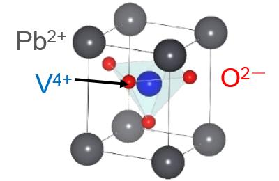 図. PbVO3の結晶構造。陽イオンであるPb2+、V4+と陰イオンのO2-の重心が一致しないため、電気分極を有する。