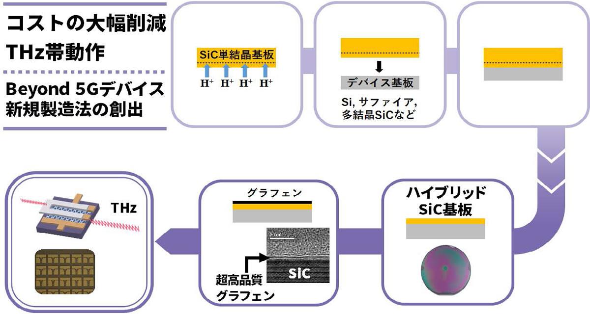 20210204_press_release_kumigashira