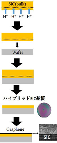 20210204_press_release_kumigashira_2