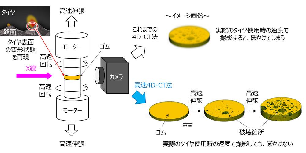 20210308_pressrelease_yashiro