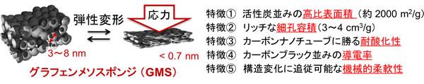 20210510_press-release_nishihara_2