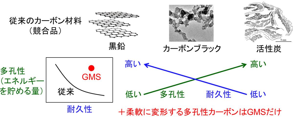 20210510_press-release_nishihara_3