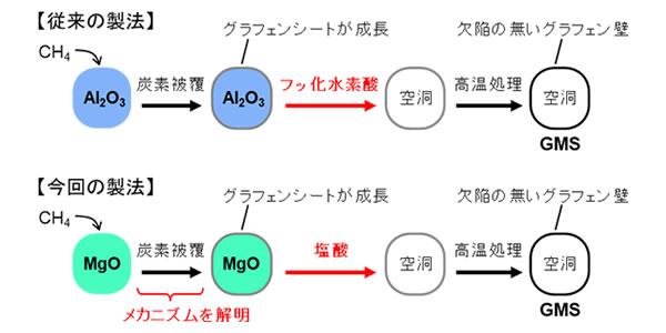 20210601_press-release_nishihara_3