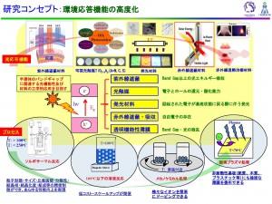 20180227 書類(殷2Pages)_ページ_1