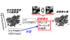 press20180412_deeplearning_s