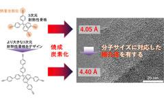 20210524_press-release_nishihara_s